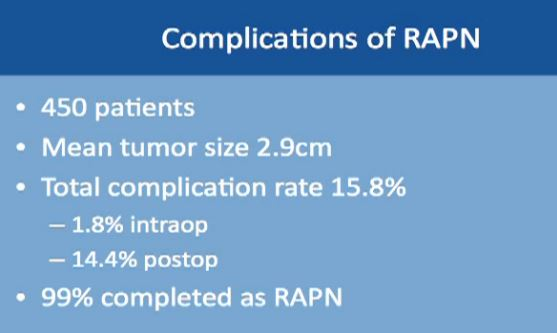Karam 18 Complications of RAPN